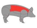 les cotes porc